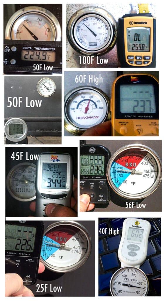 termometer comparisons