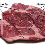 types of fat in a steak