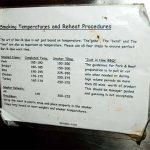 rib cooking temperature timeline